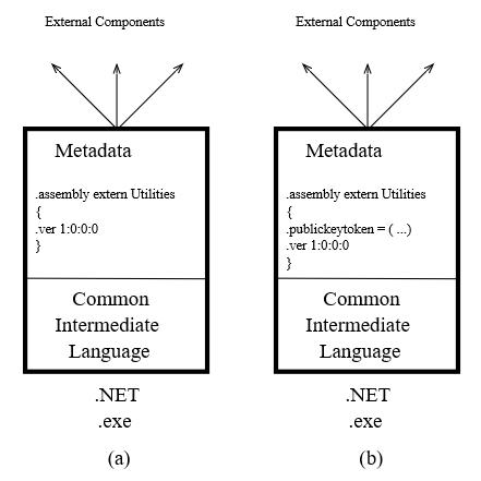 Java and NET Figure 4