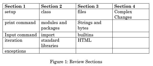 python 3.6 script to exe