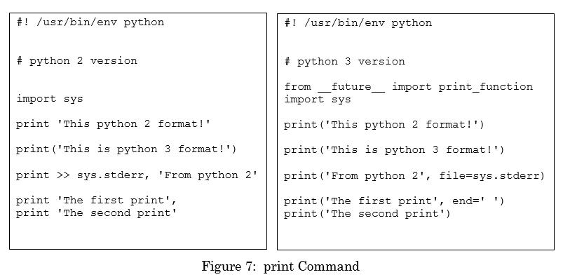 Python 2 7 To Python 3 6 Conversionby Arthur Messenger Roi Training